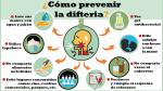 Ministerio de Salud dominicano emite alerta epidemiológica por difteria