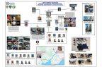 BONAO: PN desmantela banda vinculada a rapto y homicidio