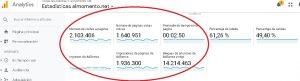 ALMOMENTO recibió en julio dos millones 104 mil 406 visitas desde 153 países