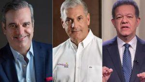 47% dominicanos cree Luis Abinader ganará presidencia en primera vuelta
