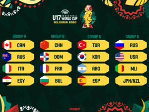 """Quinteto RD cae en grupo """"fuerte"""" tras sorteo del FIBA U-17"""