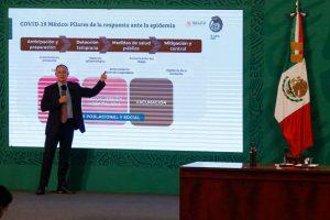 México eleva el nivel de alerta por COVID-19 en la capital y otros estados