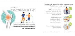 Lanzan para Latinoamérica «Libro Blanco sobre osteoartritis»